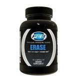 Erase by Physique Enhancing Science (PES)