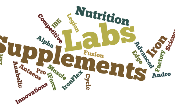 List of prohormone manufacturers (companies) and suppliers