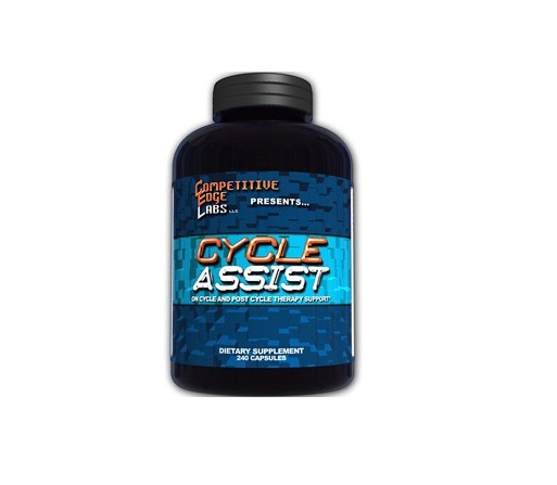 Cycle Assist – Competitive Edge Labs Review