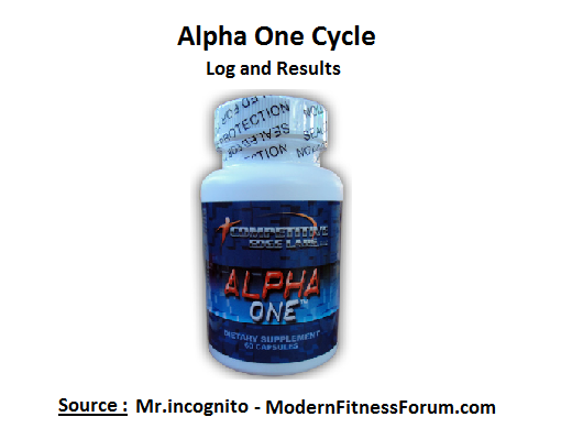 Alpha One Cycle Log and Results with Mr.Incognito