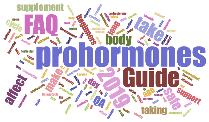 Prohormone Mega Guide